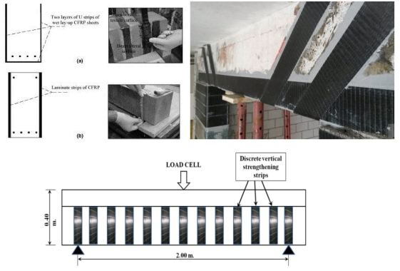 CFRP Laminates for Shear Strengthening of Reinforced Concrete Beams
