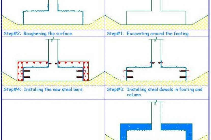 Methods of Strengthening of Foundations in Buildings