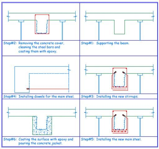 Strengthening of beam by increasing the cross-sectional area and bars