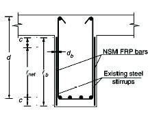 CFRP Laminates for Shear Strengthening of Concrete Beams