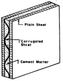 Asbestos sheet or GI sheet partition wall