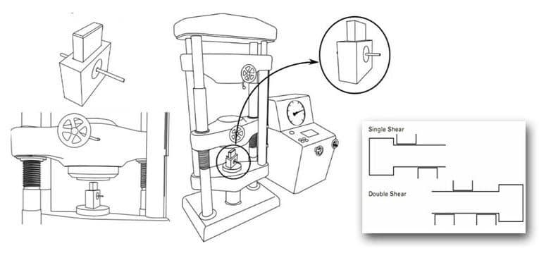 Double Shear Test Apparatus