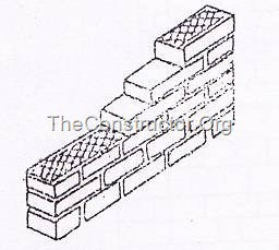 Reinforced Brick Partition wall
