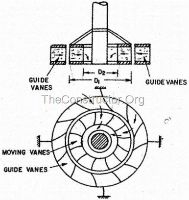 Big Tex Gooseneck Trailer Wiring Diagram Warn Winch Wiring Diagram