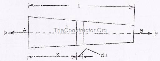 Circular tapering bar subjected to an axial pull