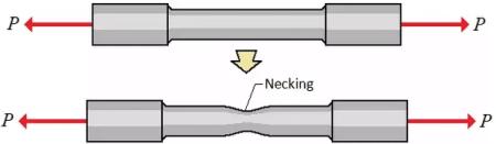 Necking of Steel Rod Under Tension Load