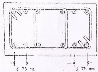 Reinforcement detailing of column