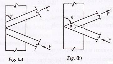 design of lacings