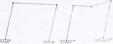 PLASTIC DESIGN OF CONTINUOUS BEAMS & PORTAL FRAMES