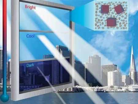 Electrochromic Materials