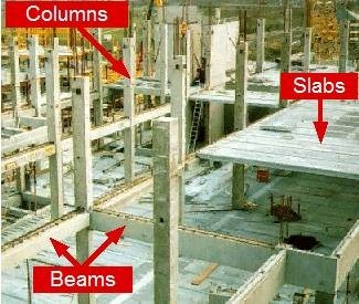 Precast concrete used in structural frames