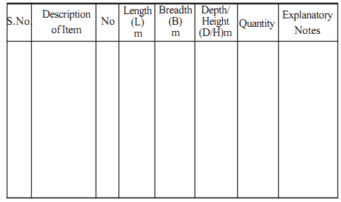 Details of measurements form