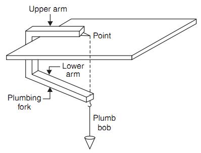 Plumbing fork and plumb bob