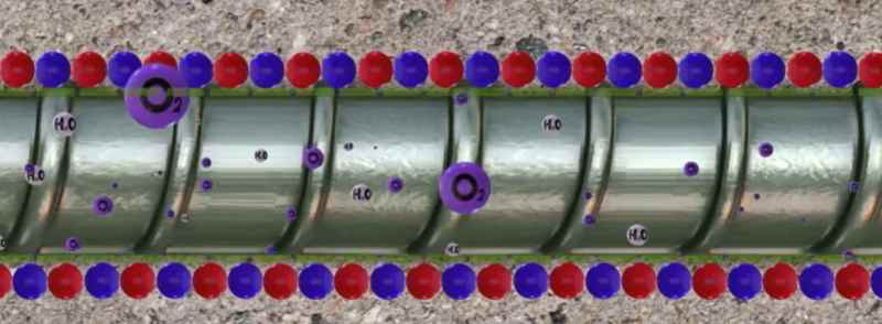 How Protective Layer Absorbed on Reinforced Steel Bars
