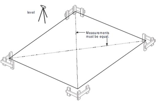 Setting-up Foundation Layout
