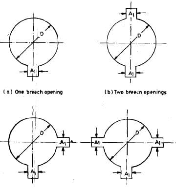 Breech opening or flue opening