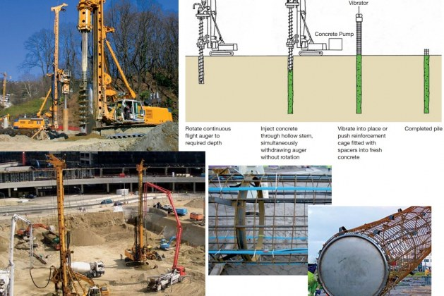Bored Cast in Situ Concrete Pile, Its Construction and Applications