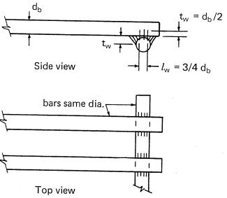 Welded cross reinforcement bar anchored