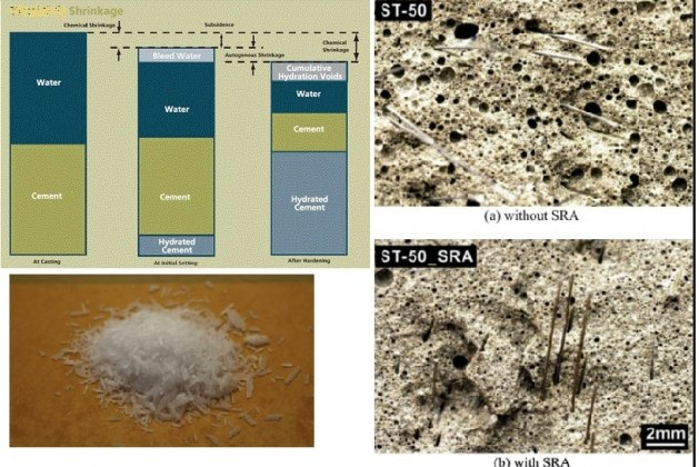 Shrinkage Reducing Concrete Admixture:  Mechanism, and Applications