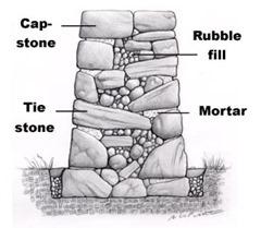 building-stones