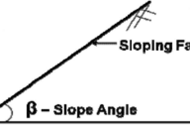 CAUSES OF FAILURE OF GROUND SLOPES