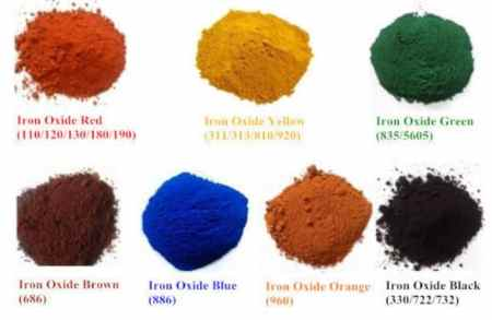 Iron Oxide Different Colors