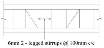 Spacing of reinforcement in beams