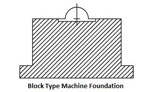Block Type Machine Foundation
