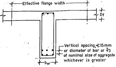 mid-span-details-of-tee-beam