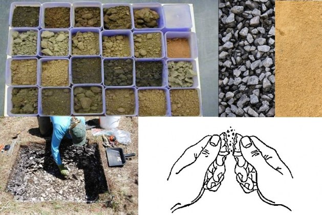 Soil Identification- Approximate Field Procedure