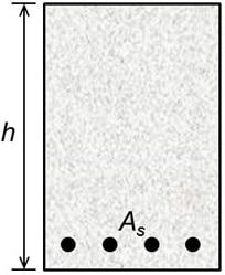 overall depth of rectangular beam