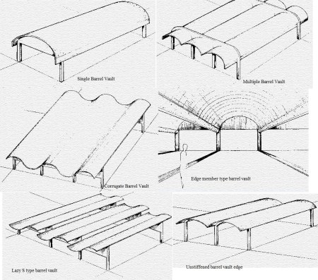 Different types of cylindrical barrel vault structure