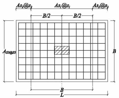 Reinforcement distribution is rectangular isolated footing