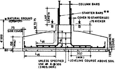 Section view of reinforcement details of isolated footing