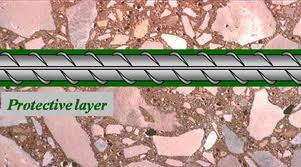 Protection of Reinforcement Against Corrosion