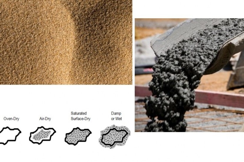 How Fine Aggregate Affects Mix Design of Concrete?
