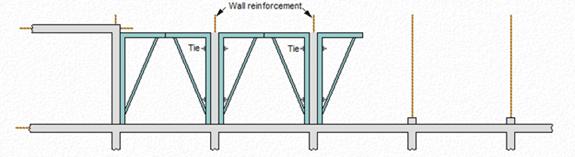 Tunnel Form Construction Technique