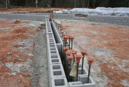 Concrete Block Shear Wall