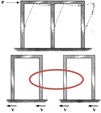 Interior Columns Represent the Effect of Two Columns