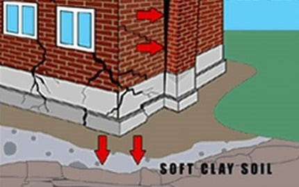 Foundation Failure due to Settlement of Soil