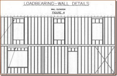 Load bearing wall types
