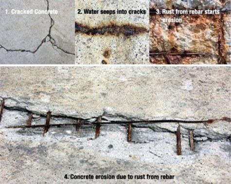 Concrete Damage Due to Inadequate Concrete Cover