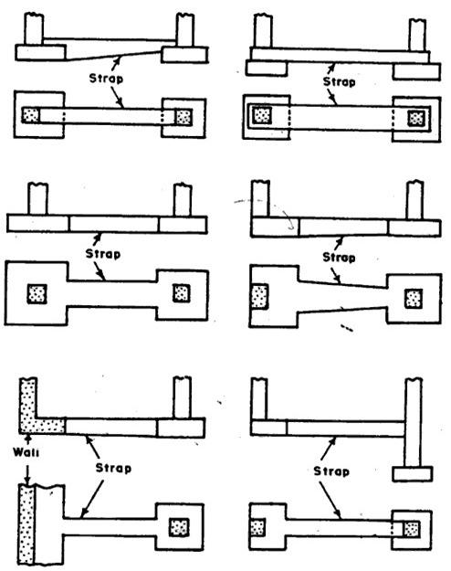types of balanced footings