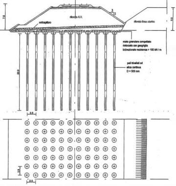 Diagram of Pile-Supported Embankment