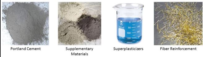 Mix Proportion of Ultra-high-performance Concrete