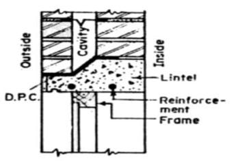 Reinforced Cement Concrete Lintels