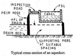 Cross Drainage Works - Aqueduct Cross-Section