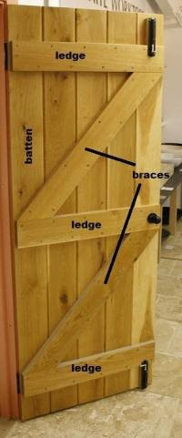 TYPES OF DOORS USED IN BUILDING WORKS