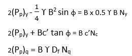 Bearing capacity of soil calculation