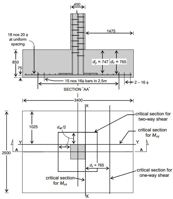 Requirement for Detailing of Reinforcements in Concrete